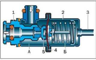 Регулятор давления топлива ваз 21124 16 клапанов. Регулятор давления топлива