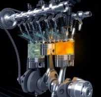 Тепловая машина Двигатель Стирлинга