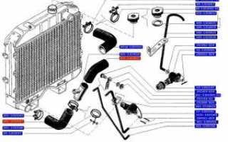 Возможные неисправности системы охлаждения УАЗ 452