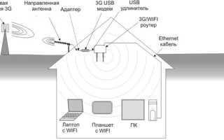 Какая антенна лучше для автомагнитолы? выбираем оптимальный вариант