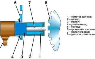 Как выявить неполадку датчика положения коленчатого вала