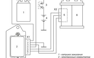 Проверка бесконтактной системы зажигания карбюраторных двигателей автомобилей ВАЗ 2108, 21081, 21083, 2109, 21091, 21093, 21099