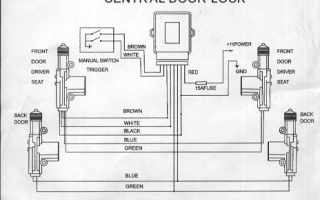 Как установить центральный замок в автомобиль? пошаговая инструкция