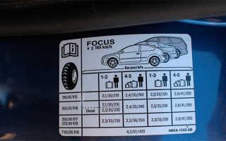 Какое должно быть давление в шинах чтобы поездка была безопасна?