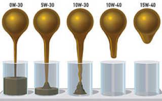 Синтетические моторные масла – выбор. Выбираем моторное масло: Синтетическое или HC-синтетическое? Легкие или тяжелые