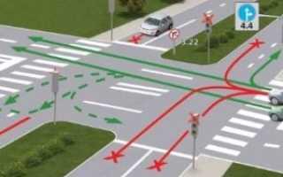 Как правильно проезжать перекрестки? правила пдд