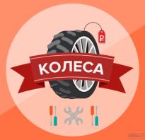 Бизнес-идея: производство литых автомобильных дисков — как начать