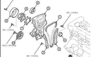 Хендай Солярис. Двигатель не заводится после замены ремня или цепи ГРМ