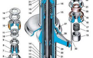 Ступица переднего колеса ВАЗ 2110: особенности устройства