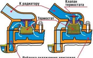 Сильно греется двигатель на ВАЗ 2109 инжектор – проблема решаема