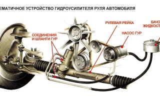 Ремонт насоса гидроусилителя руля своими руками. все можно починить