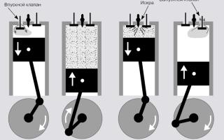 Проверка компрессии в цилиндрах автомобиля своими силами